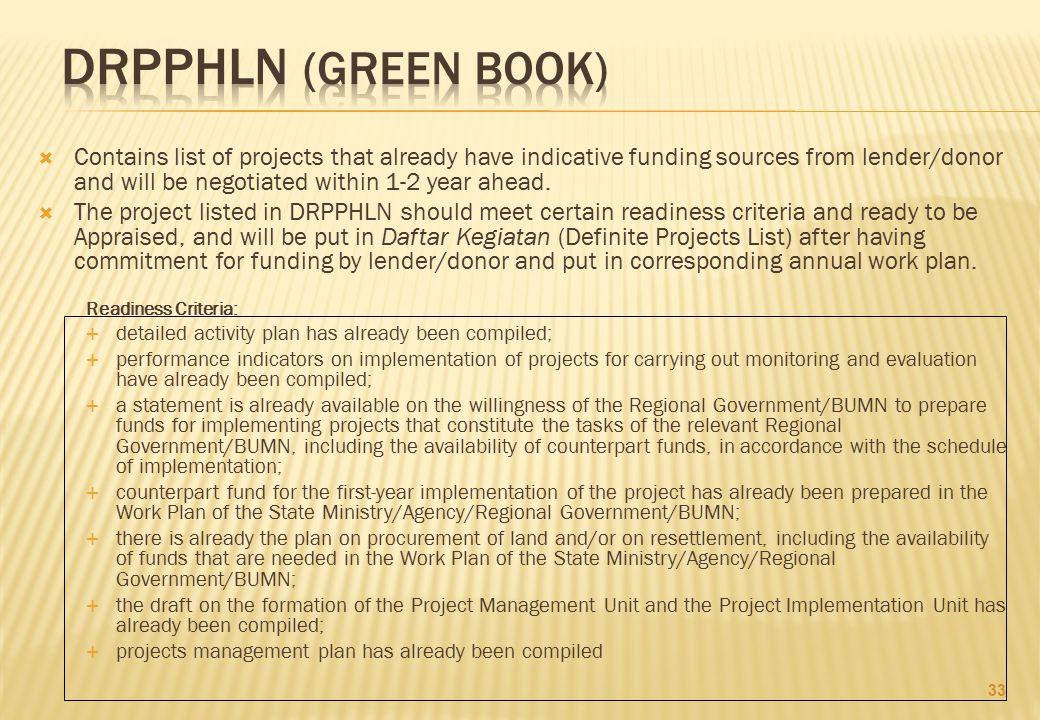 DRPPHLN (Green Book)