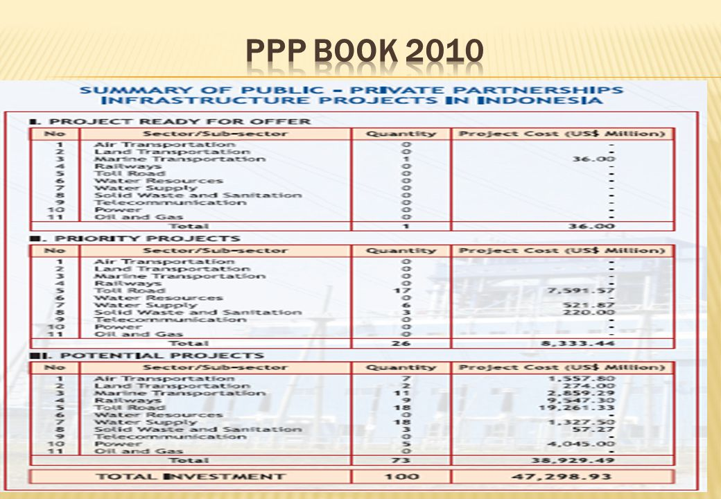 PPP BOOK 2010