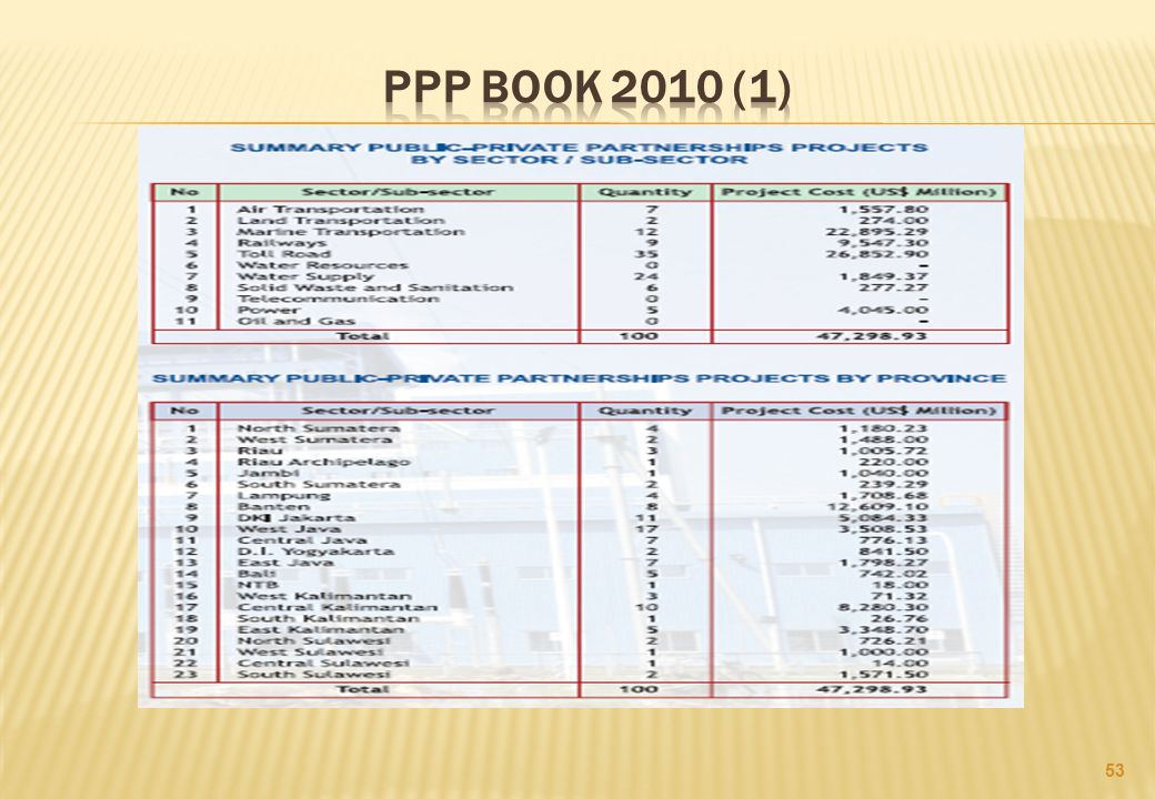 PPP BOOK 2010 (1)