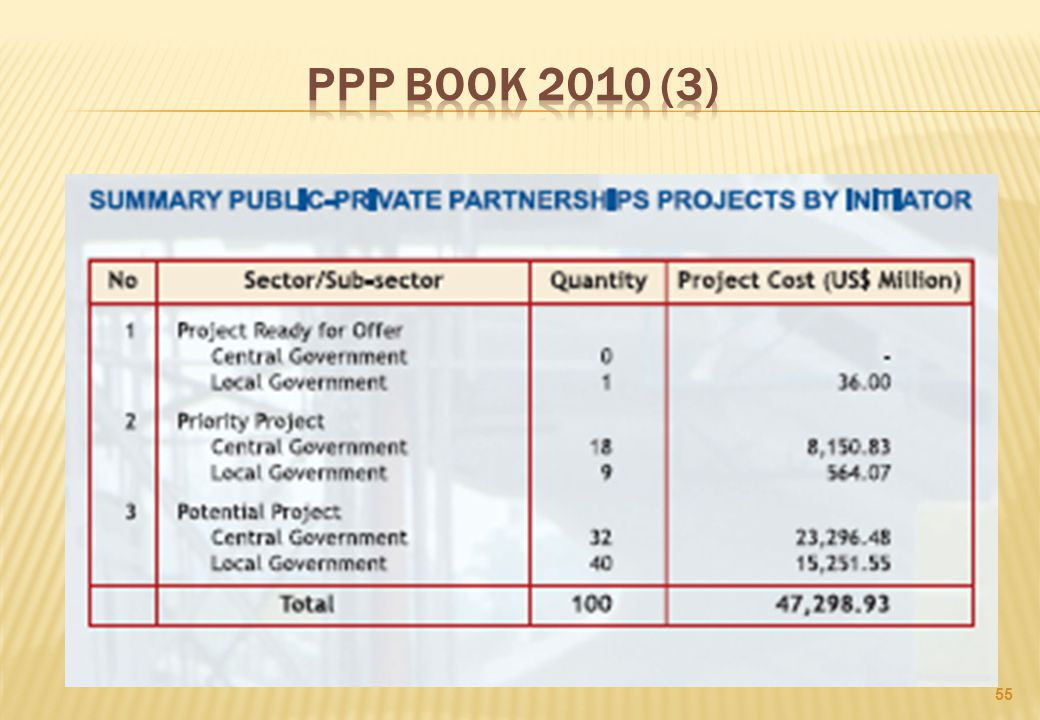 PPP BOOK 2010 (3)