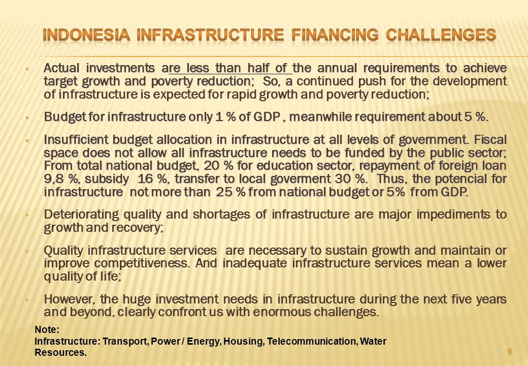 Indonesia Infrastructure financing chalLEngeS