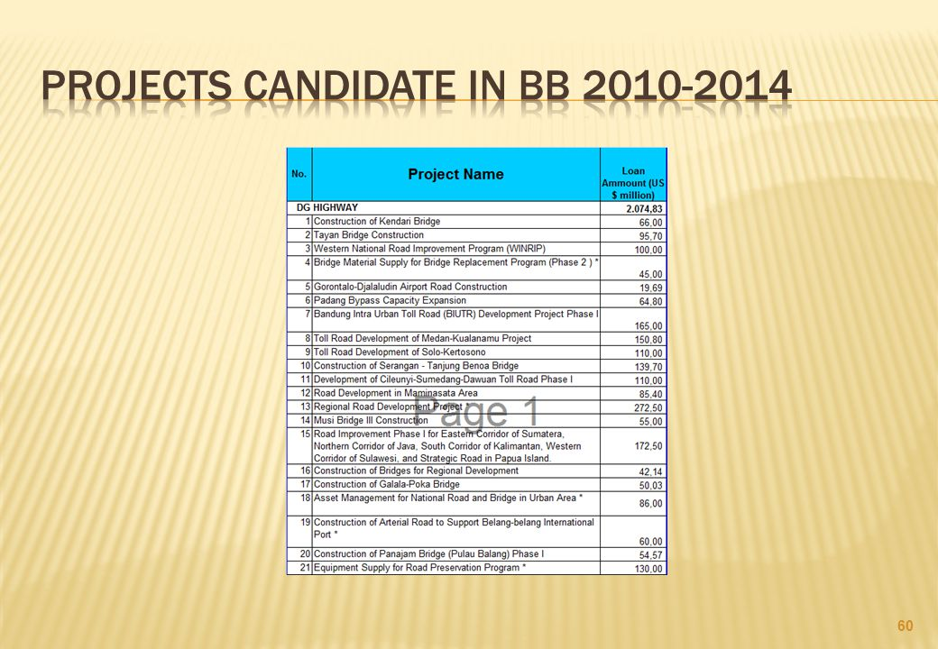 PROJECTS CANDIDATE IN bb 2010-2014