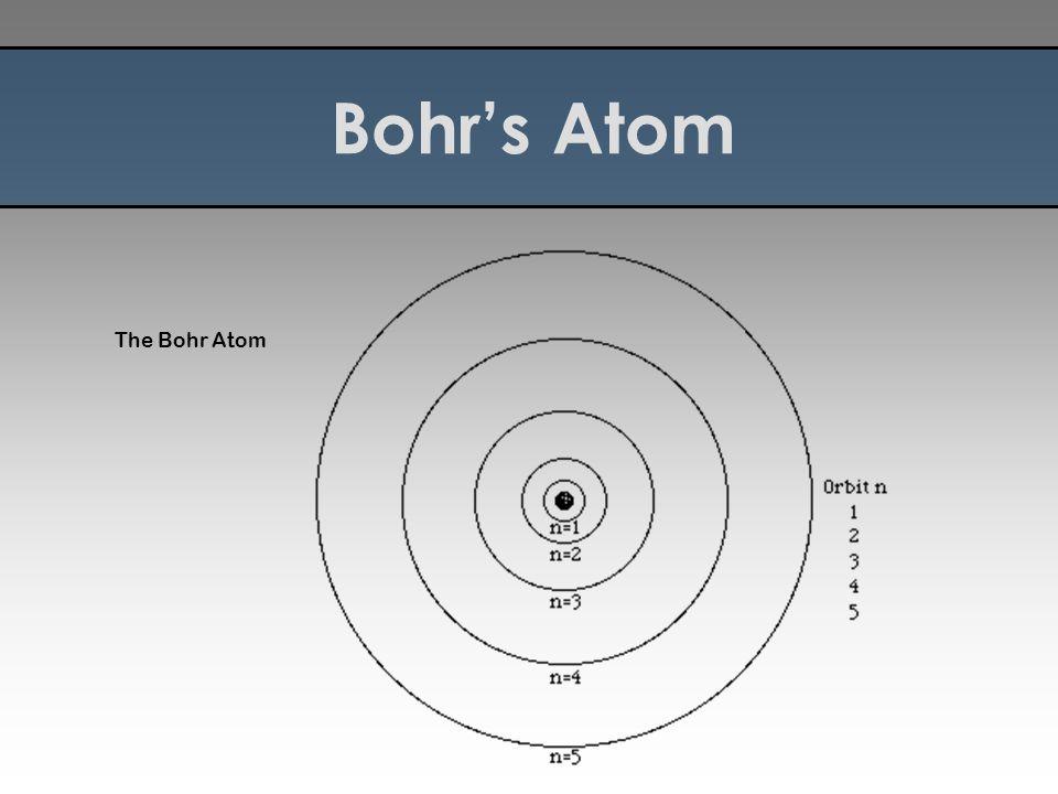 Bohr's Atom The Bohr Atom