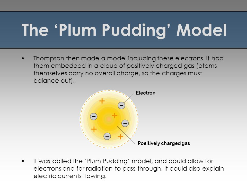 The 'Plum Pudding' Model