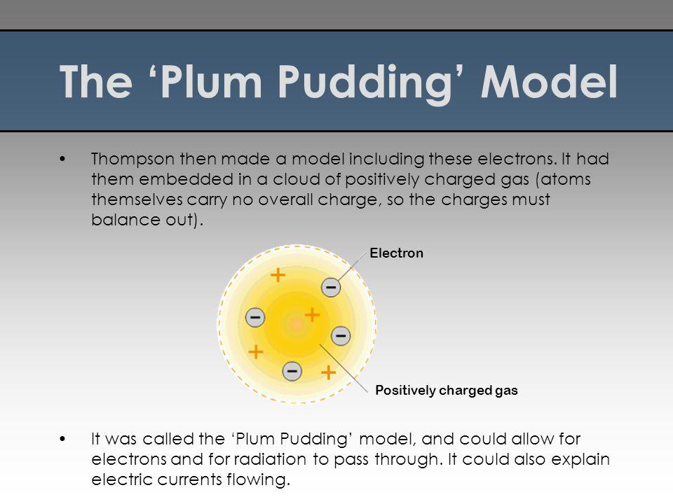 The 'Plum Pudding' Model