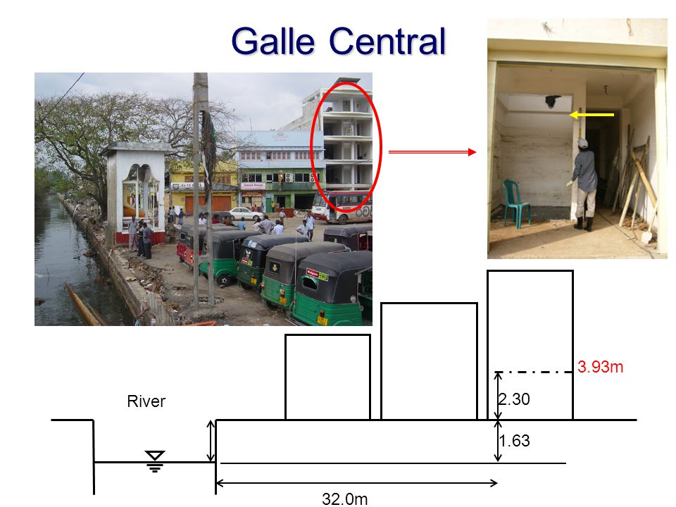 Galle Central 3.93m River 2.30 1.63 32.0m