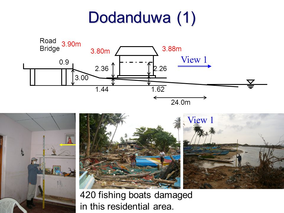 Dodanduwa (1) Road. 3.90m. Bridge. 3.88m. 3.80m. View 1. 0.9. 2.36. 2.26. 3.00. 1.44. 1.62.