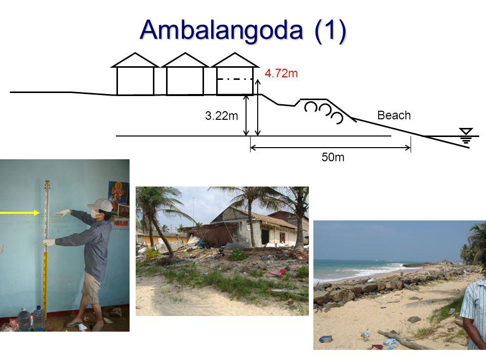 Ambalangoda (1) 4.72m 3.22m Beach 50m