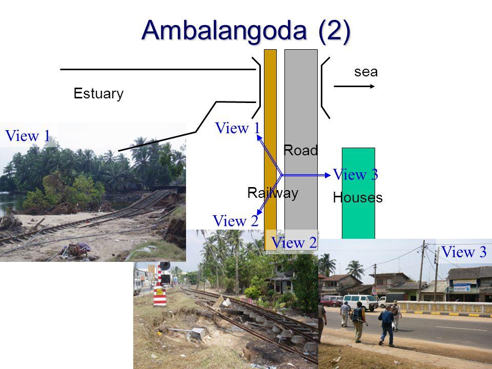 Ambalangoda (2) View 1 View 1 View 3 View 2 View 2 View 3 sea Estuary