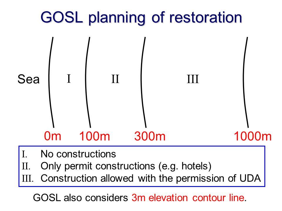 GOSL planning of restoration