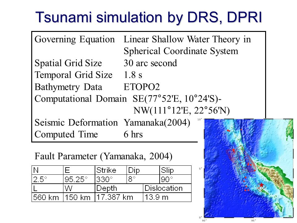 Tsunami simulation by DRS, DPRI