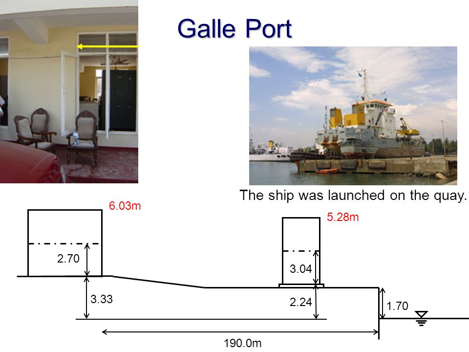 Galle Port The ship was launched on the quay. 6.03m 5.28m 2.70 3.04