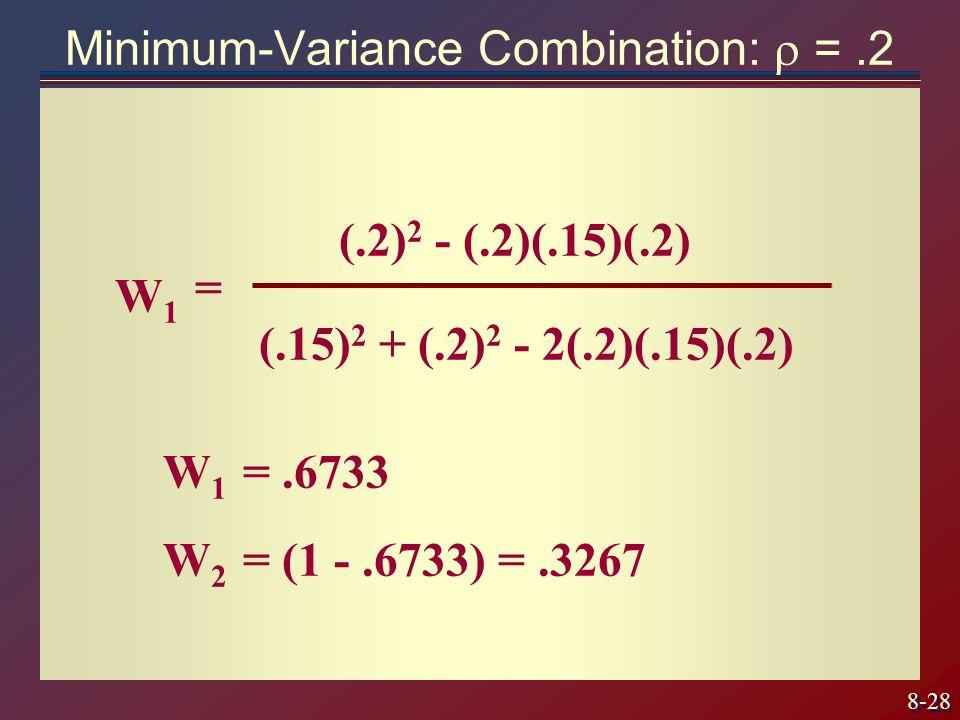 Minimum-Variance Combination:  = .2