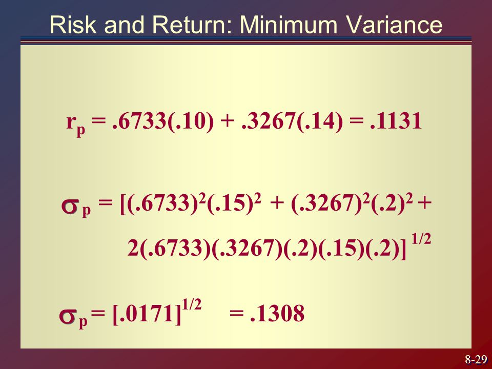 Risk and Return: Minimum Variance