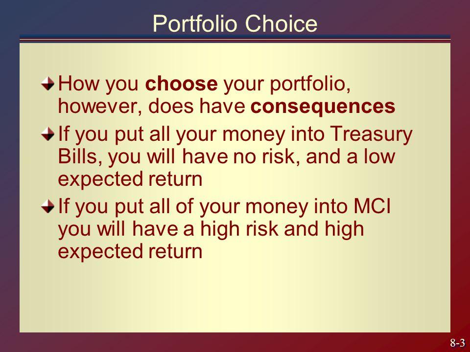 Portfolio Choice How you choose your portfolio, however, does have consequences.