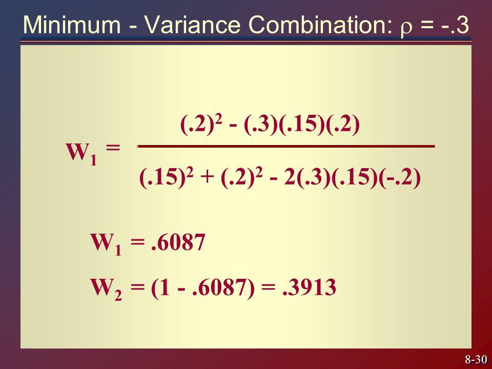 Minimum - Variance Combination:  = -.3