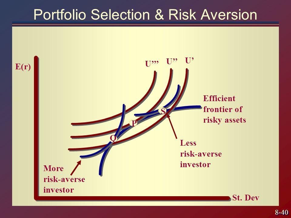 Portfolio Selection & Risk Aversion
