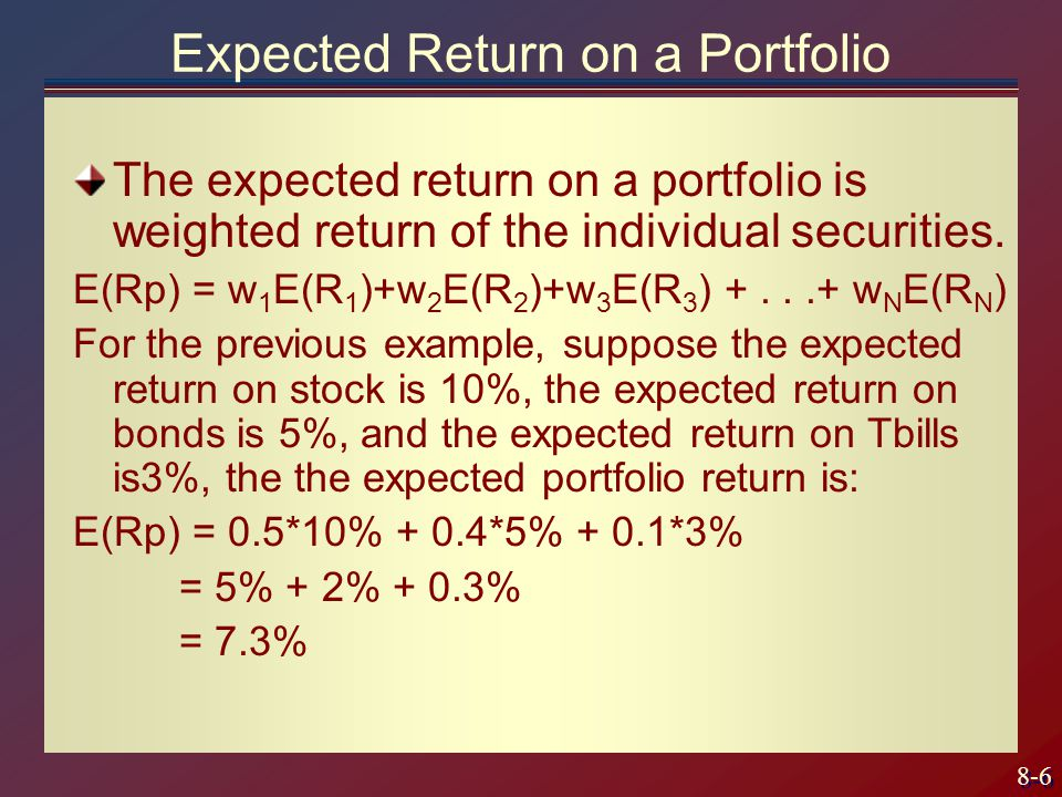Expected Return on a Portfolio