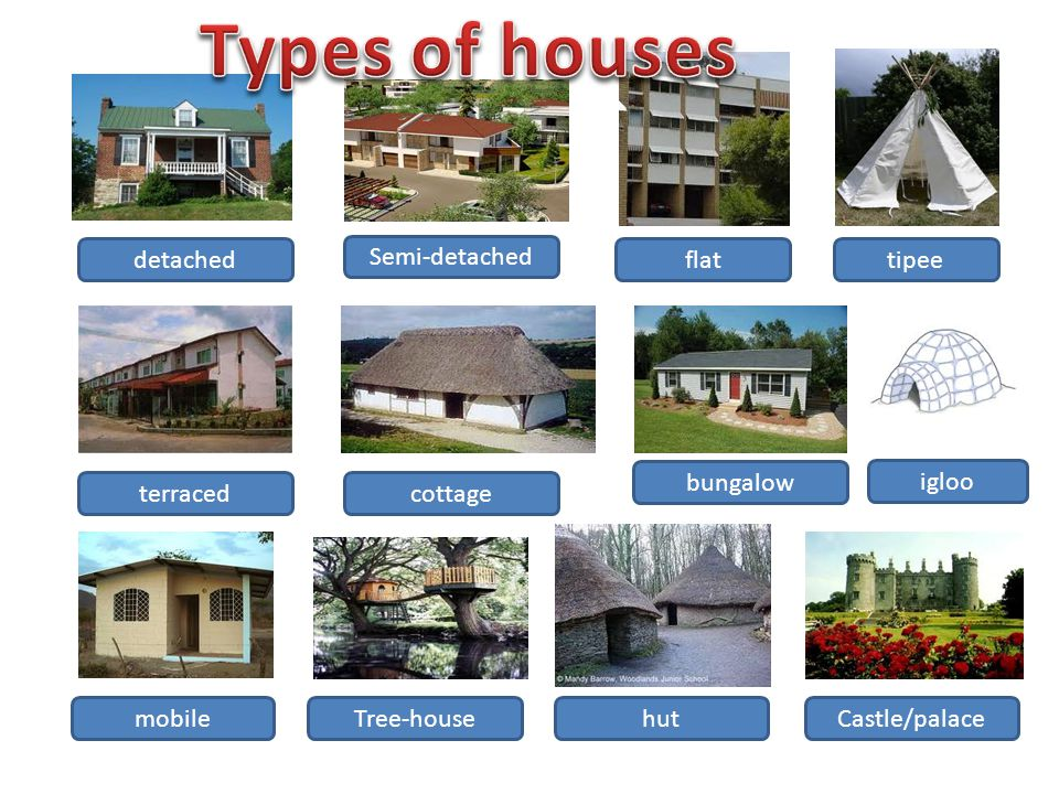 Types of houses detached Semi-detached flat tipee bungalow igloo