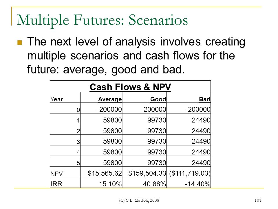 Multiple Futures: Scenarios