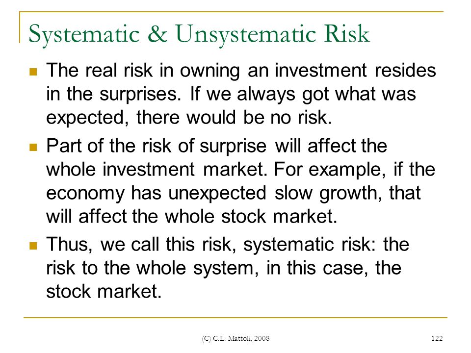 Systematic & Unsystematic Risk