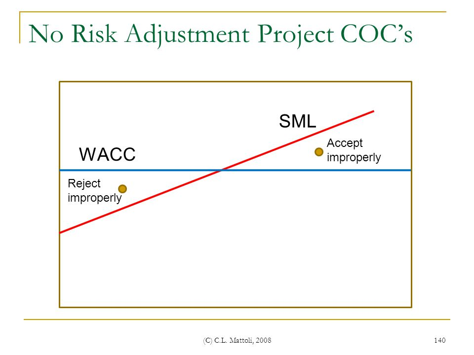 No Risk Adjustment Project COC's