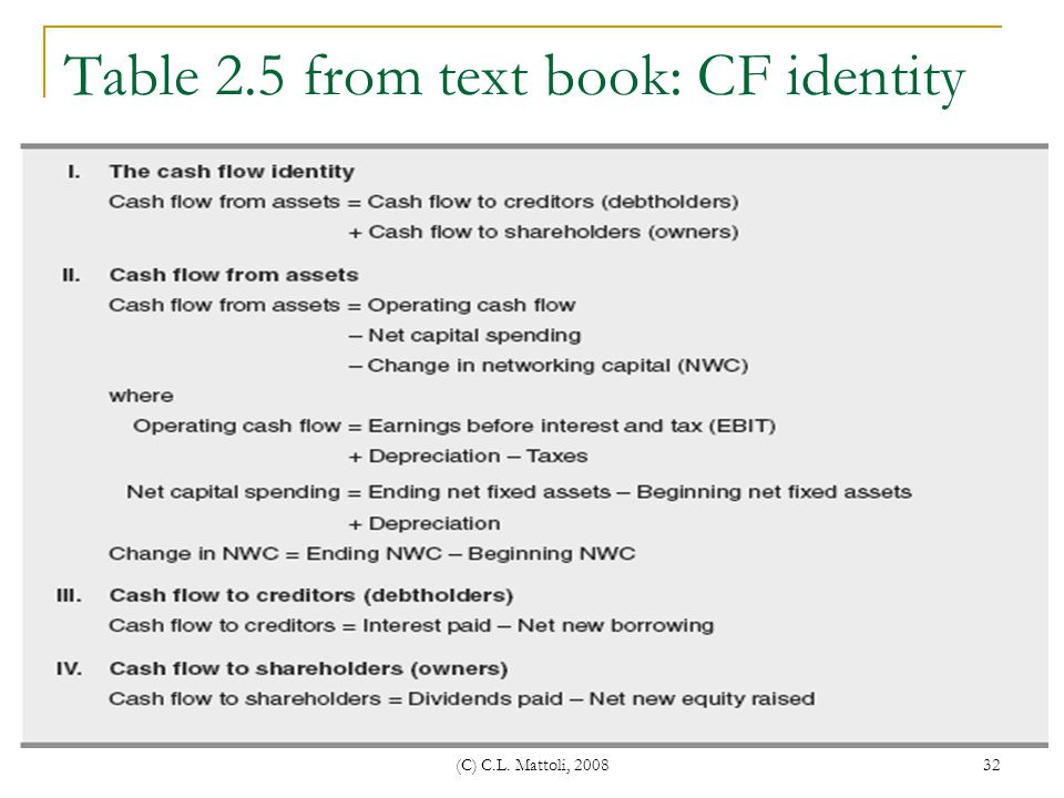 Table 2.5 from text book: CF identity