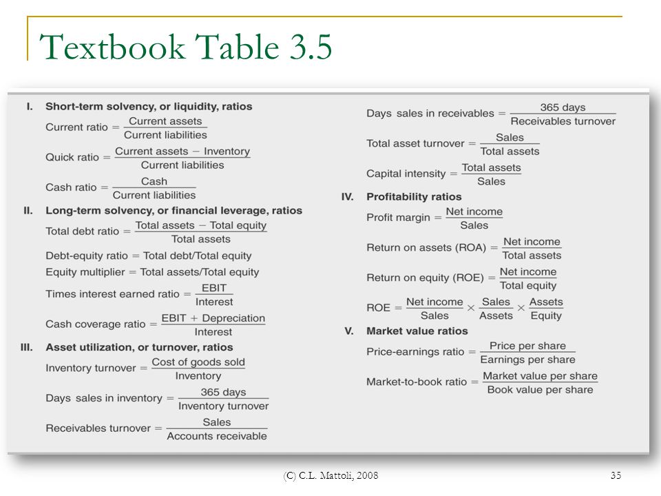 Textbook Table 3.5 (C) C.L. Mattoli, 2008