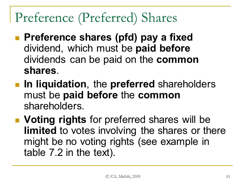 Preference (Preferred) Shares