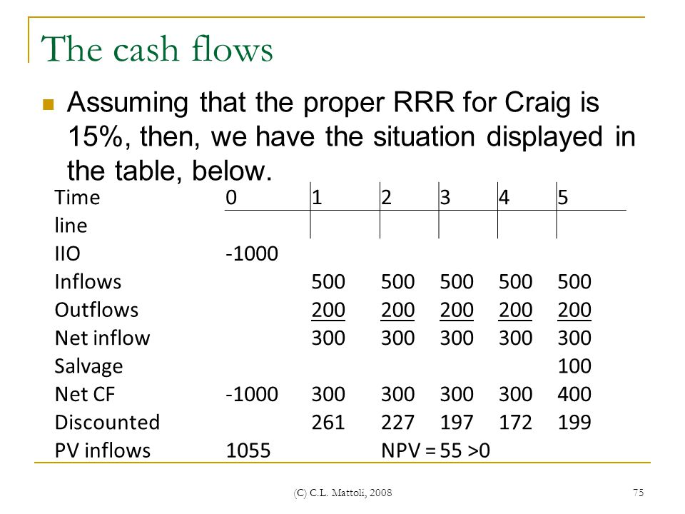 The cash flows Assuming that the proper RRR for Craig is 15%, then, we have the situation displayed in the table, below.