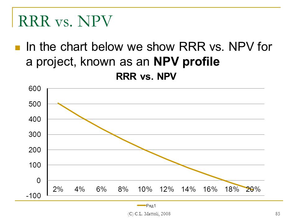 RRR vs. NPV In the chart below we show RRR vs. NPV for a project, known as an NPV profile.