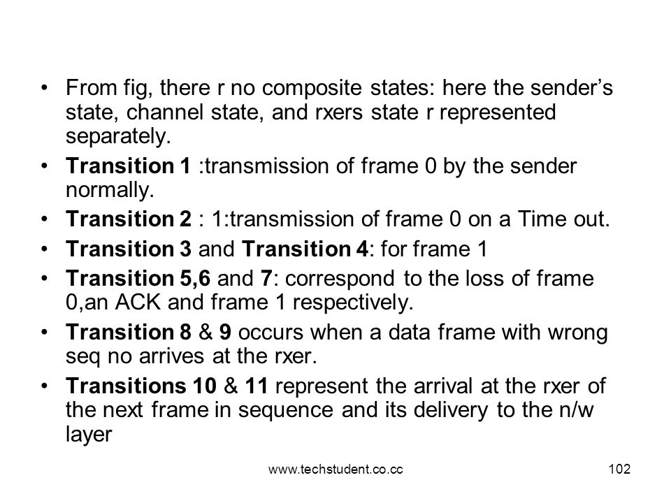 Transition 1 :transmission of frame 0 by the sender normally.