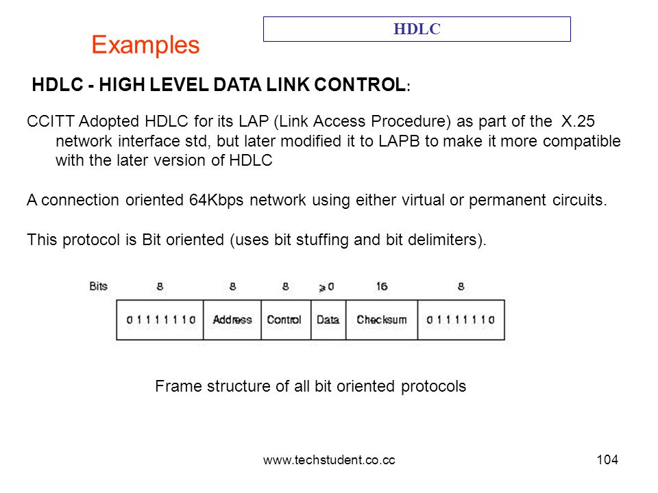 Examples HDLC - HIGH LEVEL DATA LINK CONTROL: HDLC