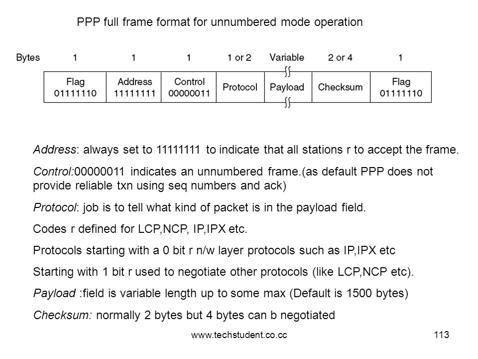 PPP full frame format for unnumbered mode operation