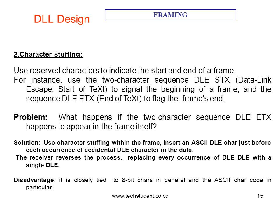 DLL Design FRAMING. 2.Character stuffing: Use reserved characters to indicate the start and end of a frame.