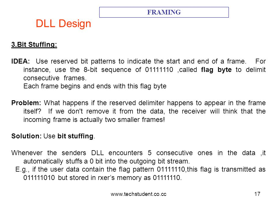 DLL Design FRAMING 3.Bit Stuffing: