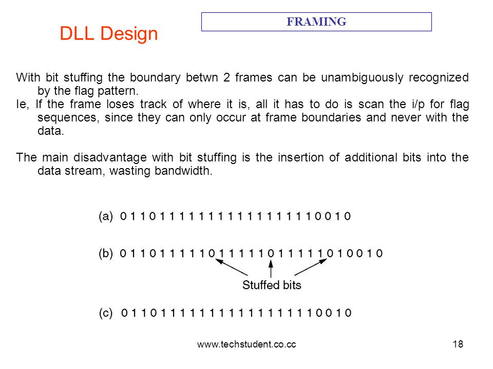 DLL Design FRAMING. With bit stuffing the boundary betwn 2 frames can be unambiguously recognized by the flag pattern.