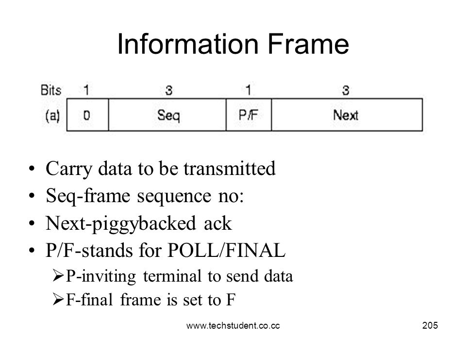 Information Frame Carry data to be transmitted Seq-frame sequence no: