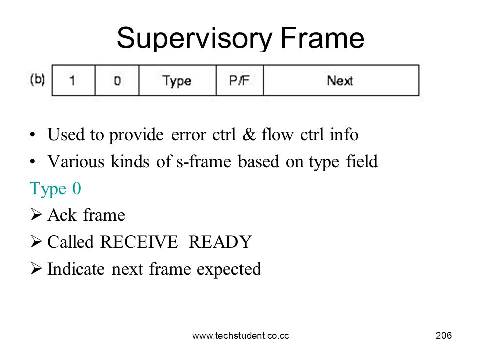 Supervisory Frame Used to provide error ctrl & flow ctrl info
