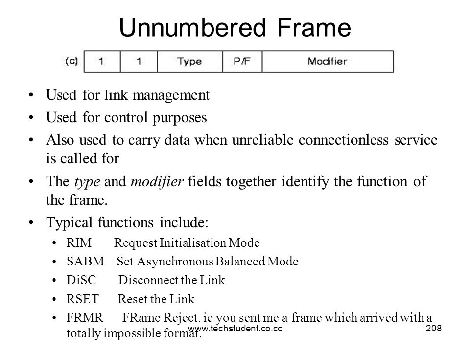 Unnumbered Frame Used for link management Used for control purposes