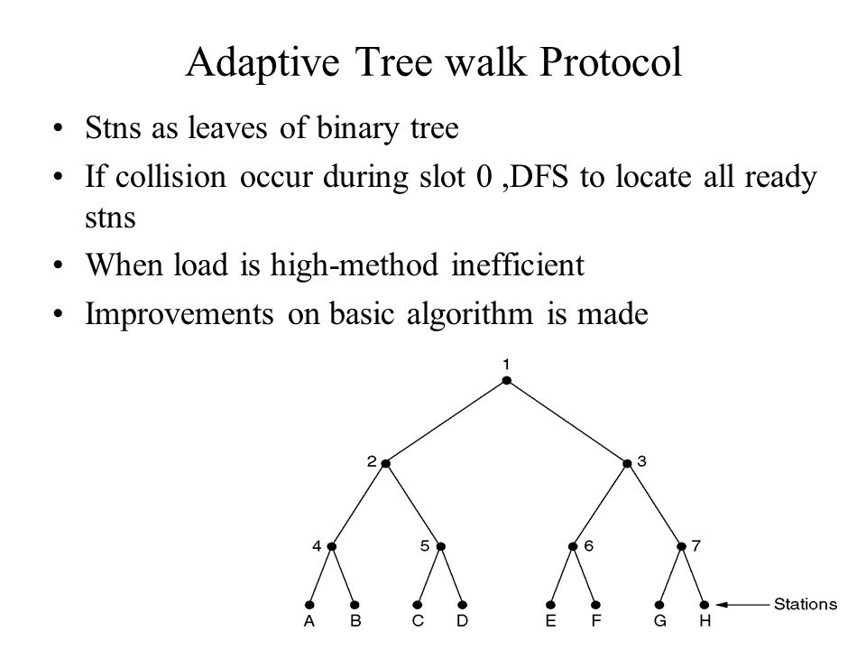 Adaptive Tree walk Protocol