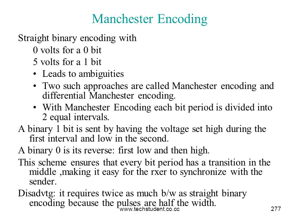 Manchester Encoding Straight binary encoding with 0 volts for a 0 bit
