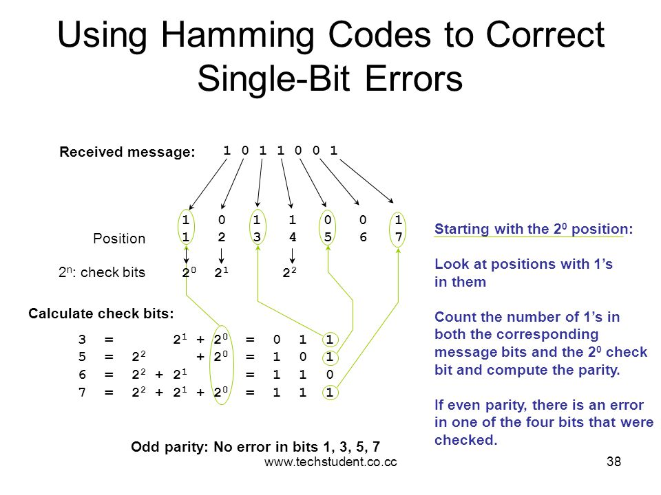 Using Hamming Codes to Correct Single-Bit Errors
