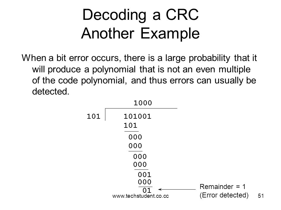 Decoding a CRC Another Example