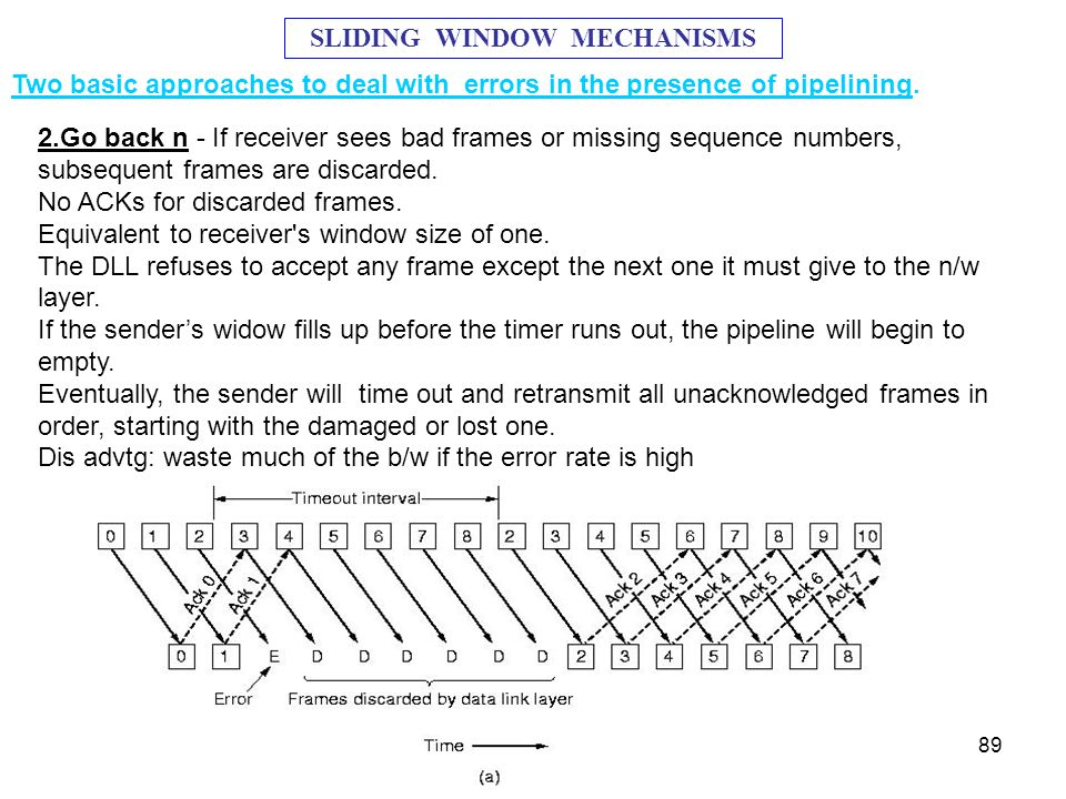 SLIDING WINDOW MECHANISMS