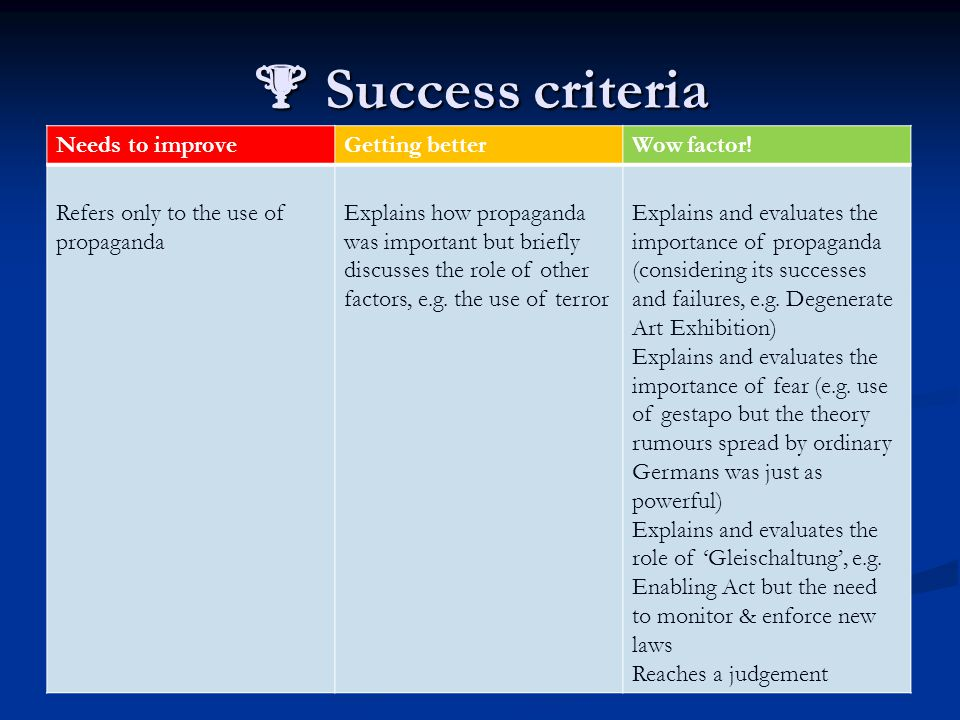  Success criteria Needs to improve Getting better Wow factor!
