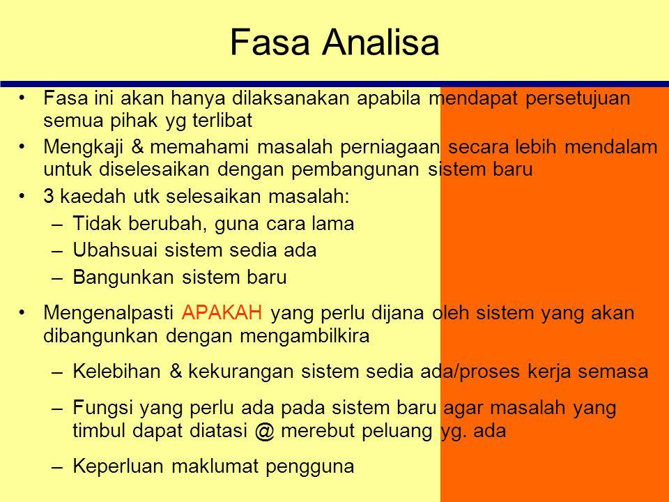 Fasa Analisa Fasa ini akan hanya dilaksanakan apabila mendapat persetujuan semua pihak yg terlibat.