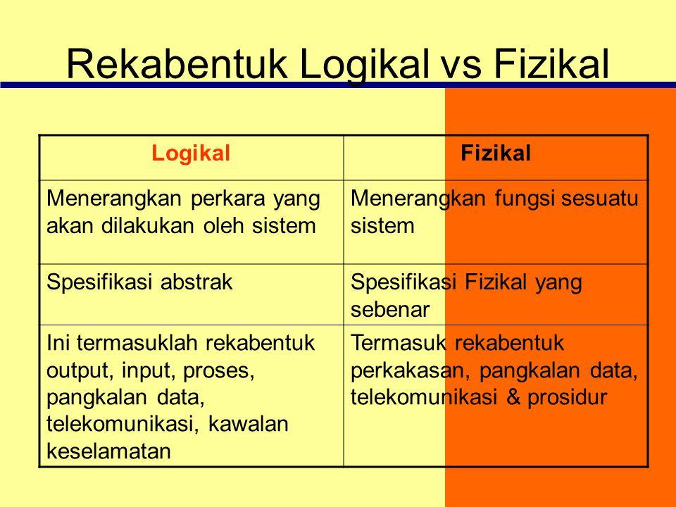 Rekabentuk Logikal vs Fizikal