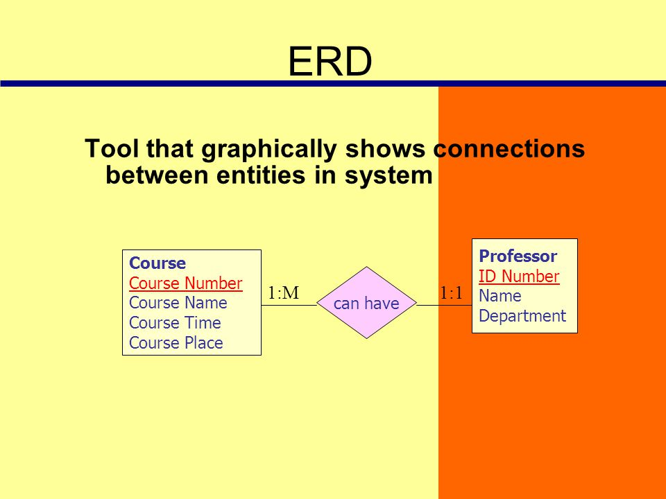 ERD Tool that graphically shows connections between entities in system