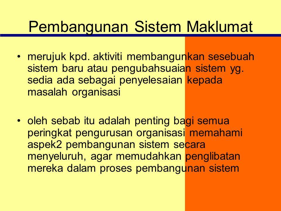 Pembangunan Sistem Maklumat